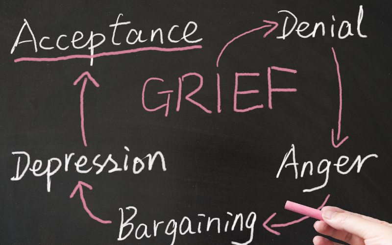Stages of Grief, Your Anxiety Toolkit Podcast